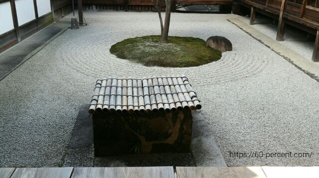 建仁寺の○△□の庭の画像
