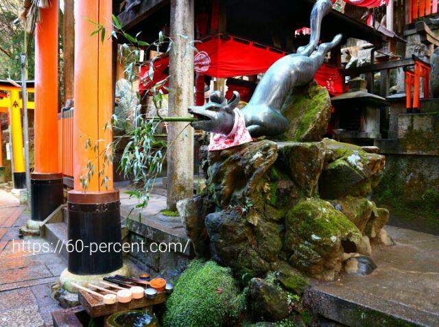 伏見稲荷大社のキツネの画像