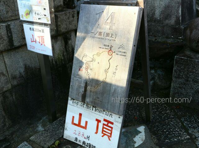 伏見稲荷大社の山頂の看板の画像